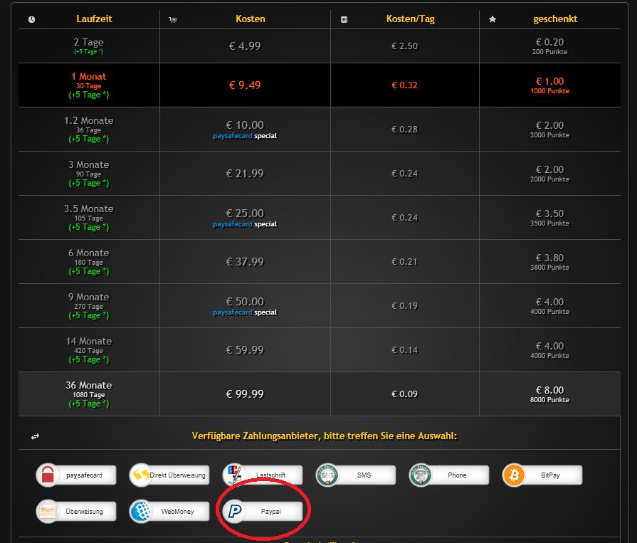 Premium Account Share Online mit Paypal kaufen